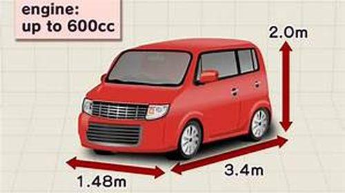 Размеры kei cars